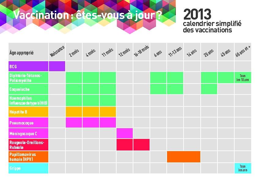 calendario vacunal